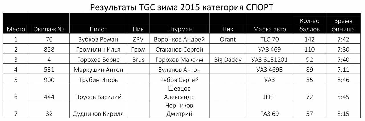 SPORT_2015-02-24-2.jpg